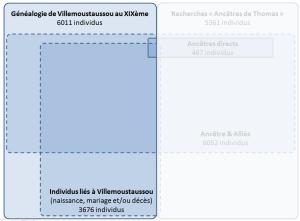 info-villem